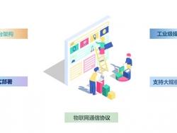访客系统主要的几个功能介绍